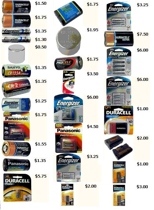 Types Of Batteries Sizes Www Pixshark Com Images